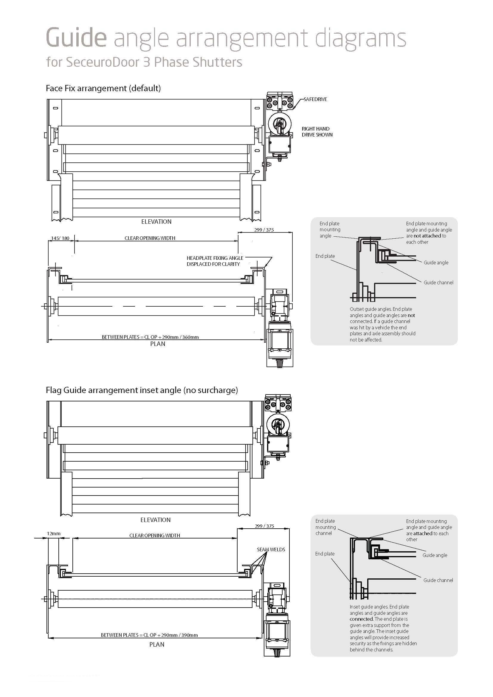 Seceurodoor 77 lt insulated roller door samson steel for Roller shutter motor installation