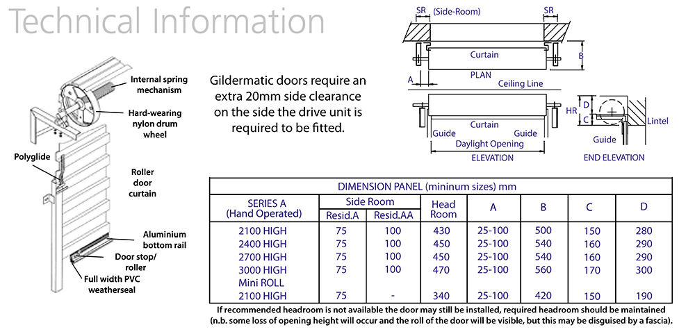 Gliderol Roller Door Insulated Specification Table
