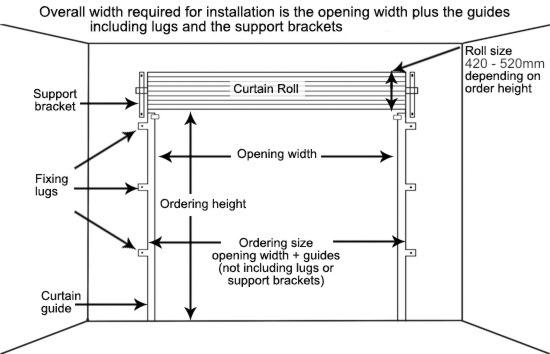 Roller Door Dimensions