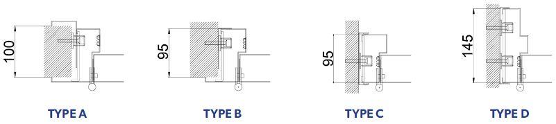Robust Secur-Dor Type diagram