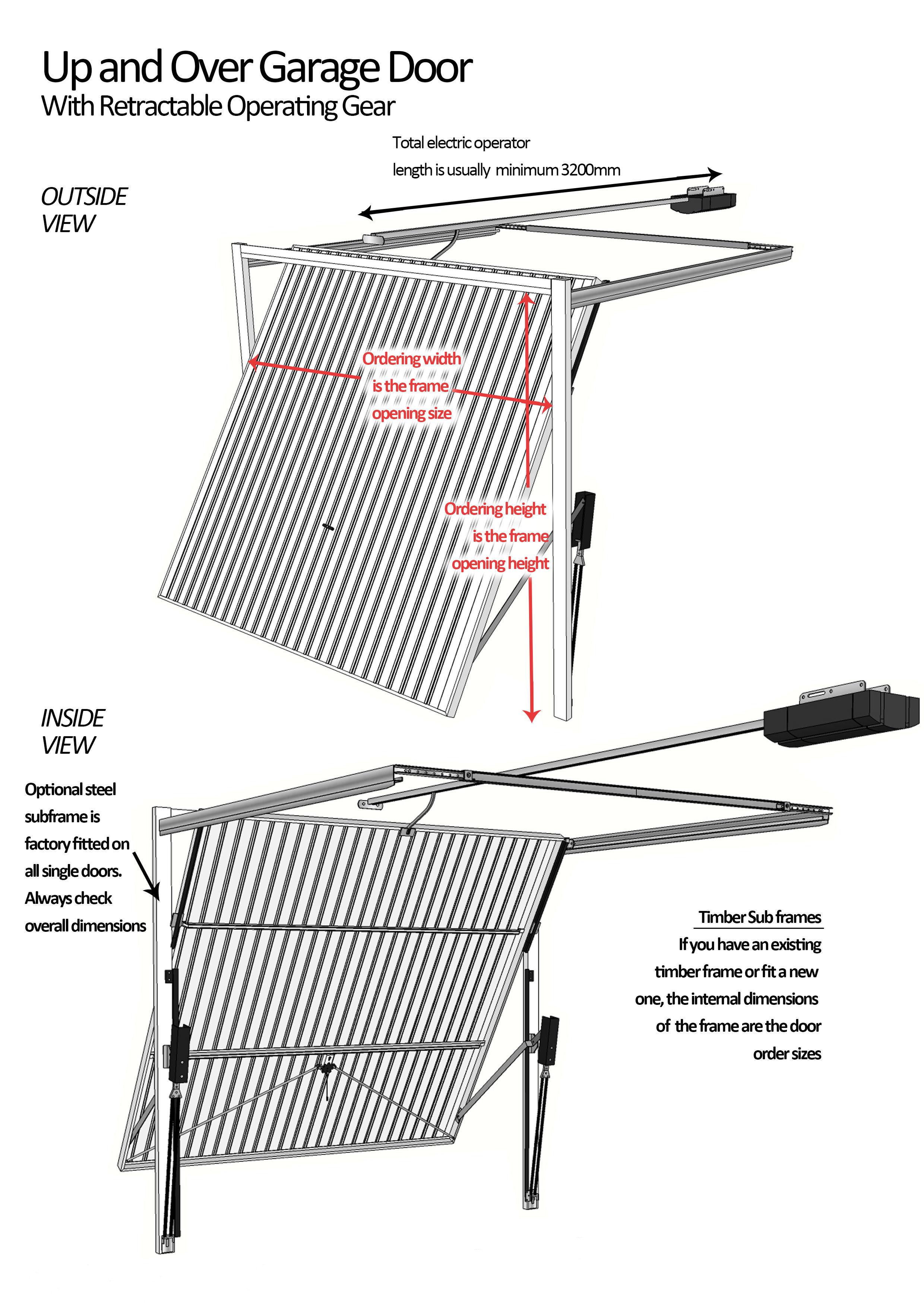 Hormann Overhead Door Diagram - Find Wiring Diagram •
